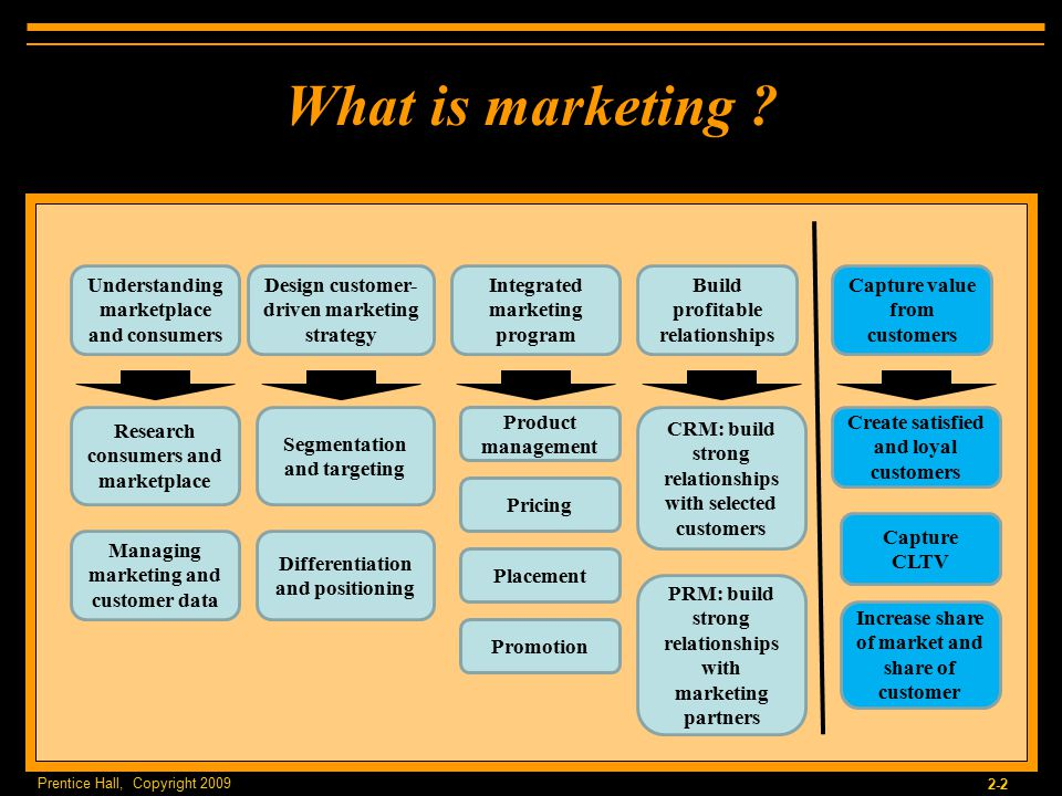 what is a relationship marketing strategy