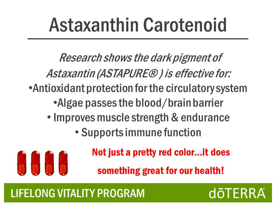 Astaxanthin Carotenoid
