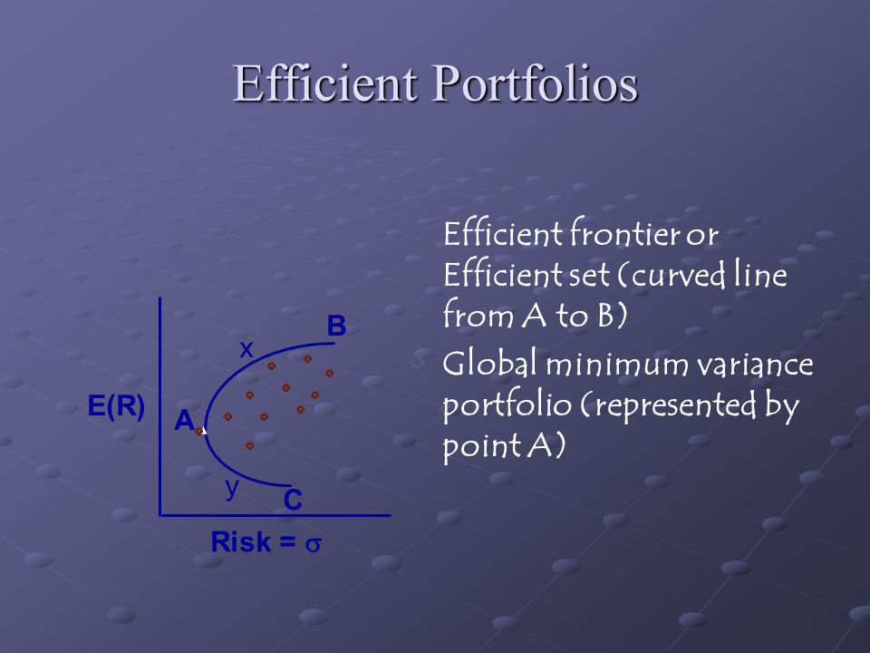 Efficient Portfolios Efficient frontier or Efficient set (curved line from A to B) Global minimum variance portfolio (represented by point A)