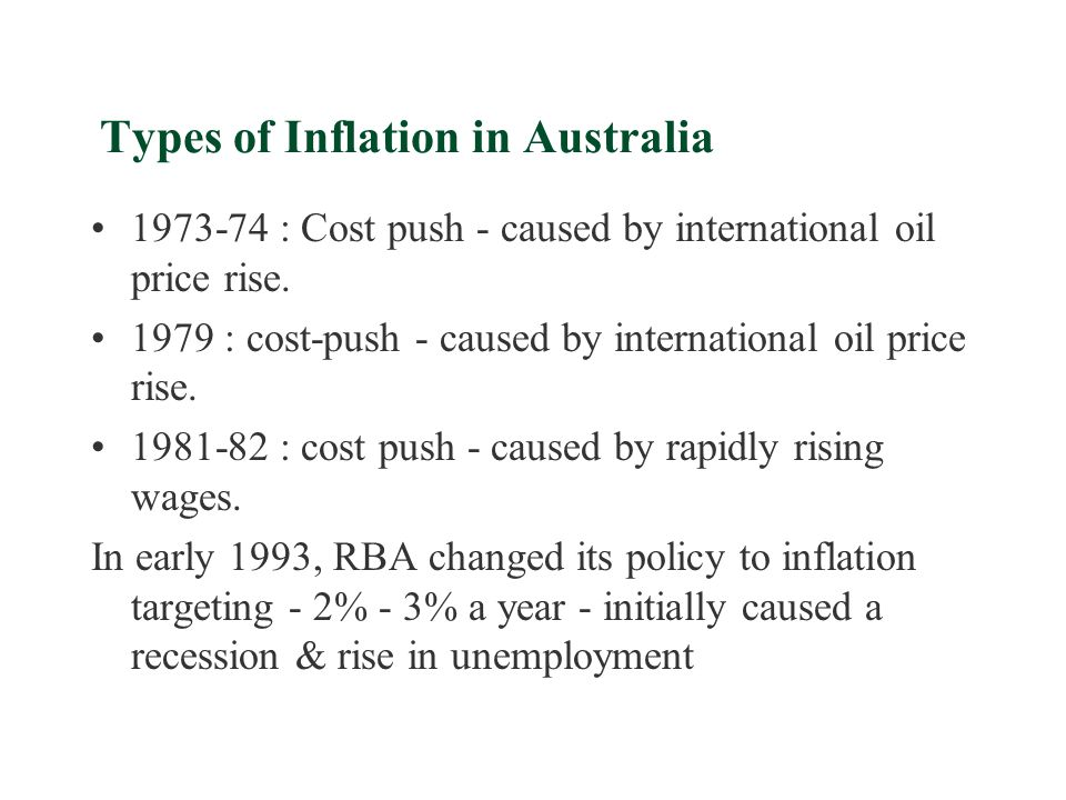 Types of Inflation in Australia