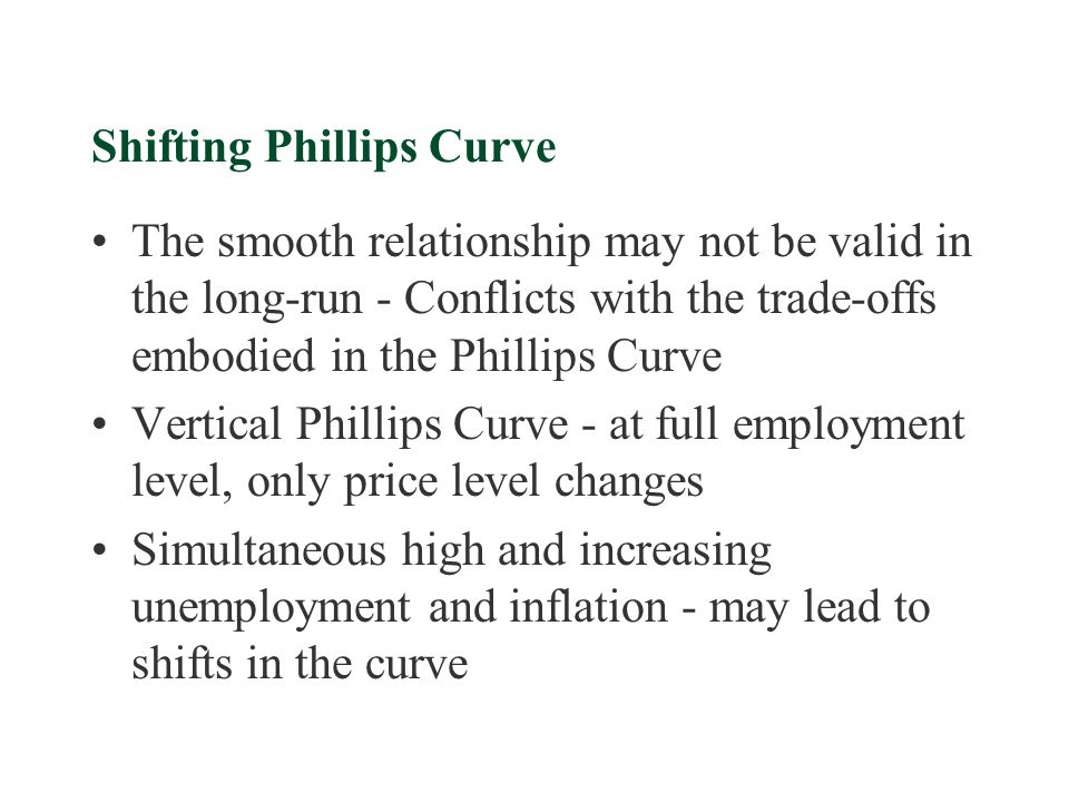 Shifting Phillips Curve