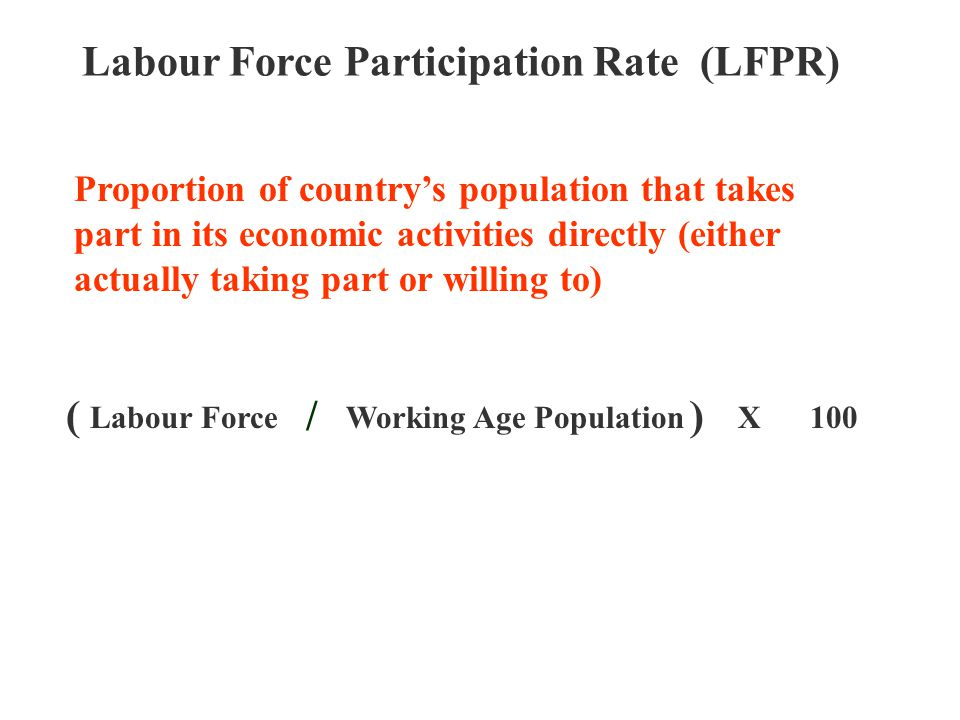 Labour Force Participation Rate (LFPR)
