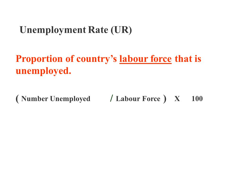 Unemployment Rate (UR)