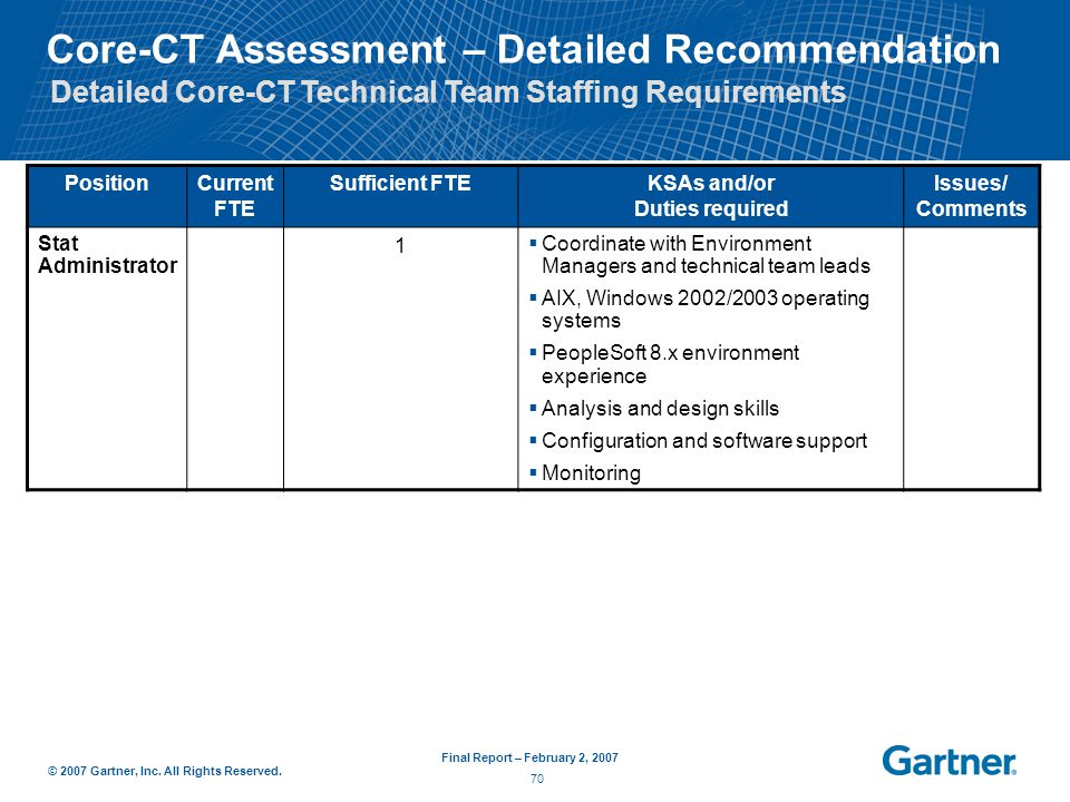 core assessment From 2008 to 2010 uconn undertook a series of ambitious writing assessment  projects this work in outcomes-based assessment emerged from collaborations .