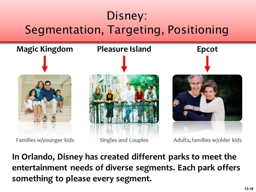 Segmentation Targeting & Positioning-Defining Product Lines