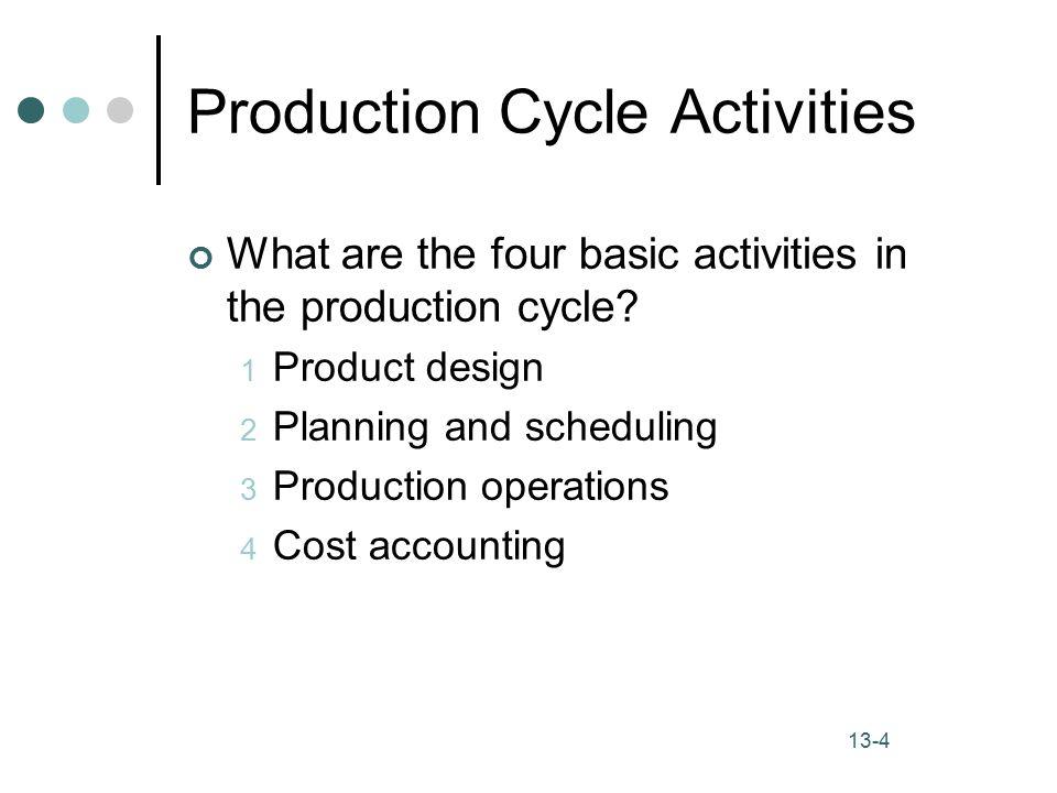 design basics 9th edition pdf