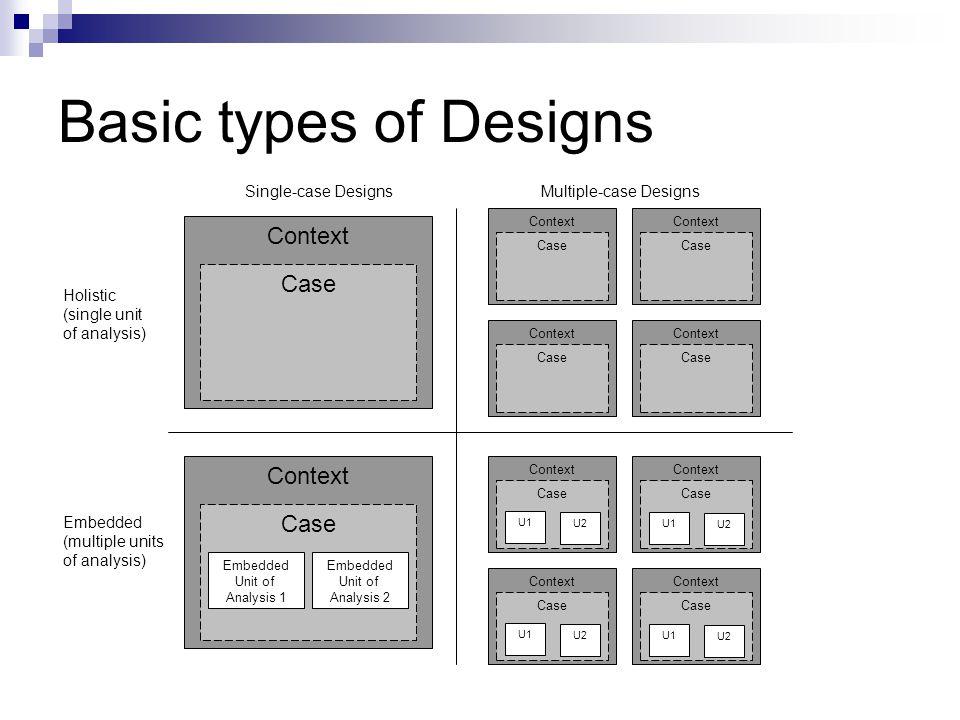 Designing Case Studies - SAGE Publications