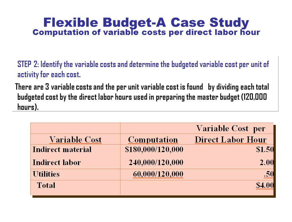 costs and labor For example, the manufacturing cost of a car (ie, the costs of buying inputs, land tax rates for the car plant,  direct labor cost manufacturing overhead cost non-manufacturing costs.