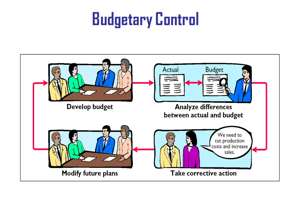 budgetry control The office of controller of budget of kenya is an independent office established  under article 228 of the constitution of kenya with the core mandate being to.