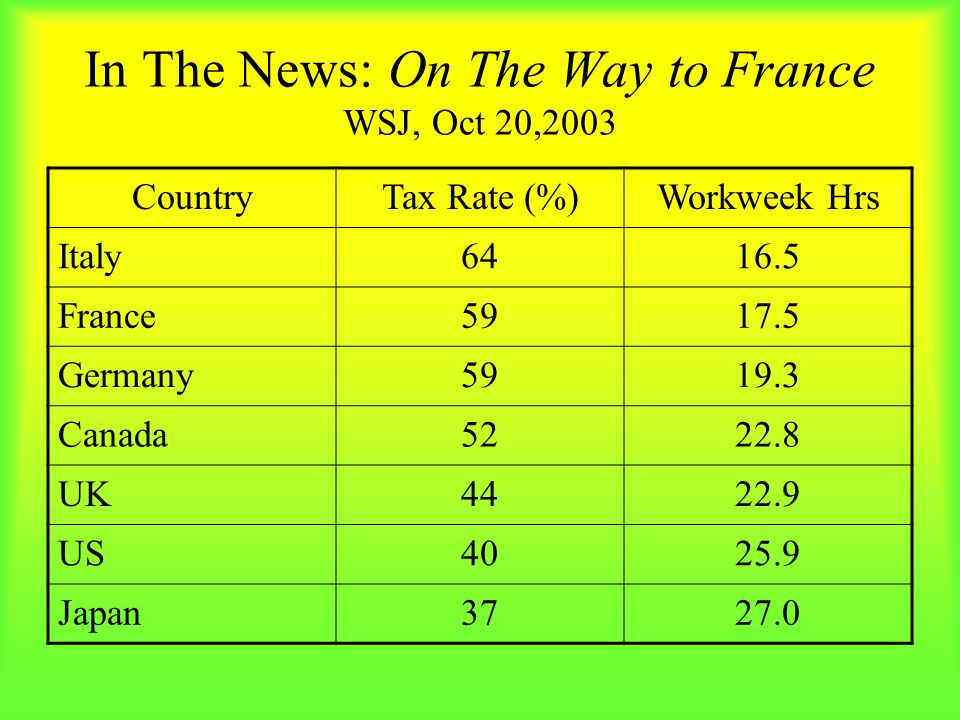 In The News: On The Way to France WSJ, Oct 20,2003
