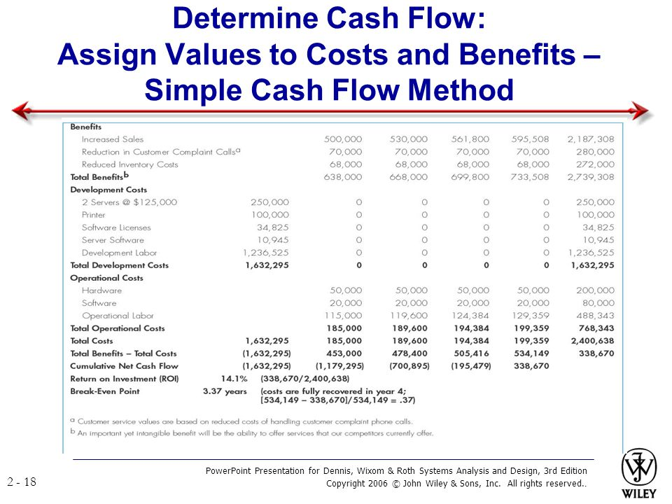 Determine Cash Flow: Assign Values to Costs and Benefits – Simple Cash Flow Method