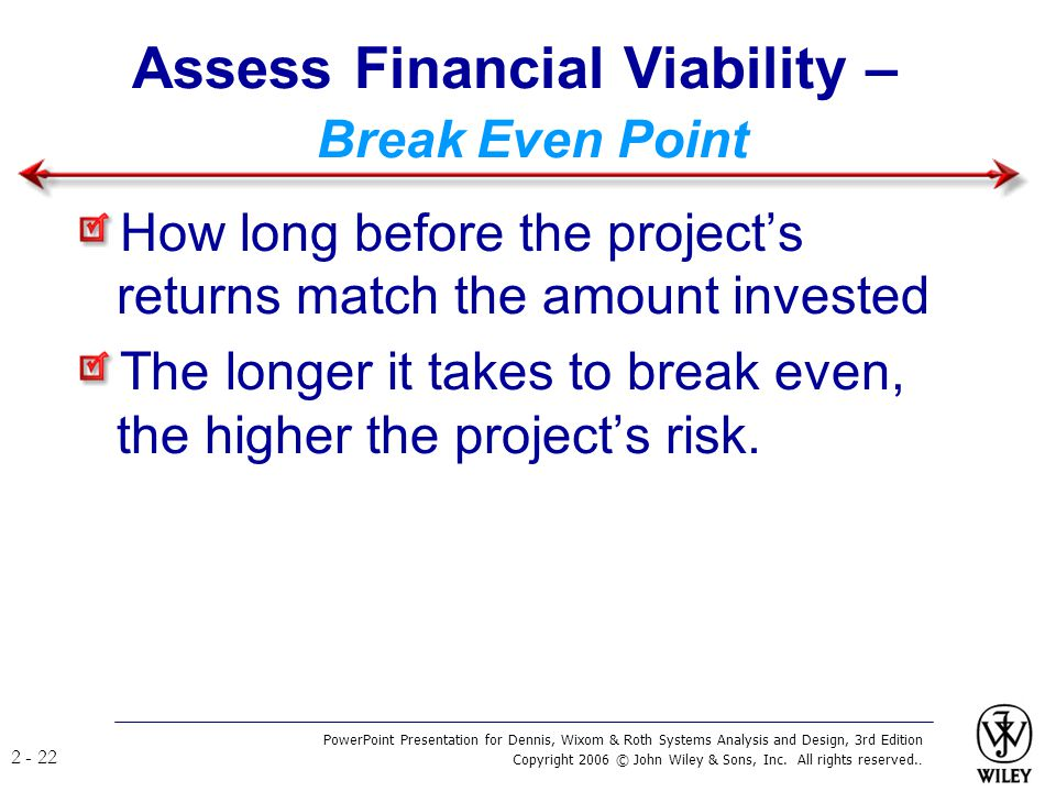 Assess Financial Viability – Break Even Point