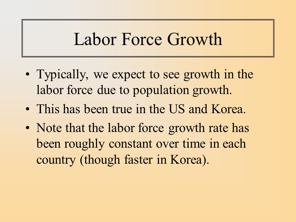 Labor Force Growth Typically, we expect to see growth in the labor force due to population growth. This has been true in the US and Korea.