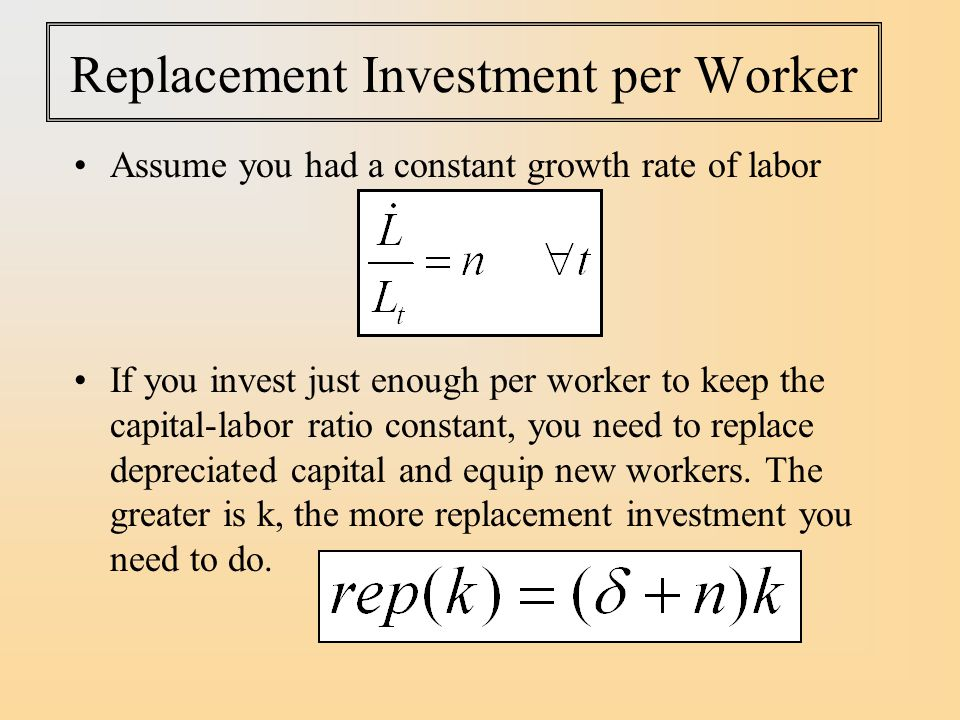 Replacement Investment per Worker