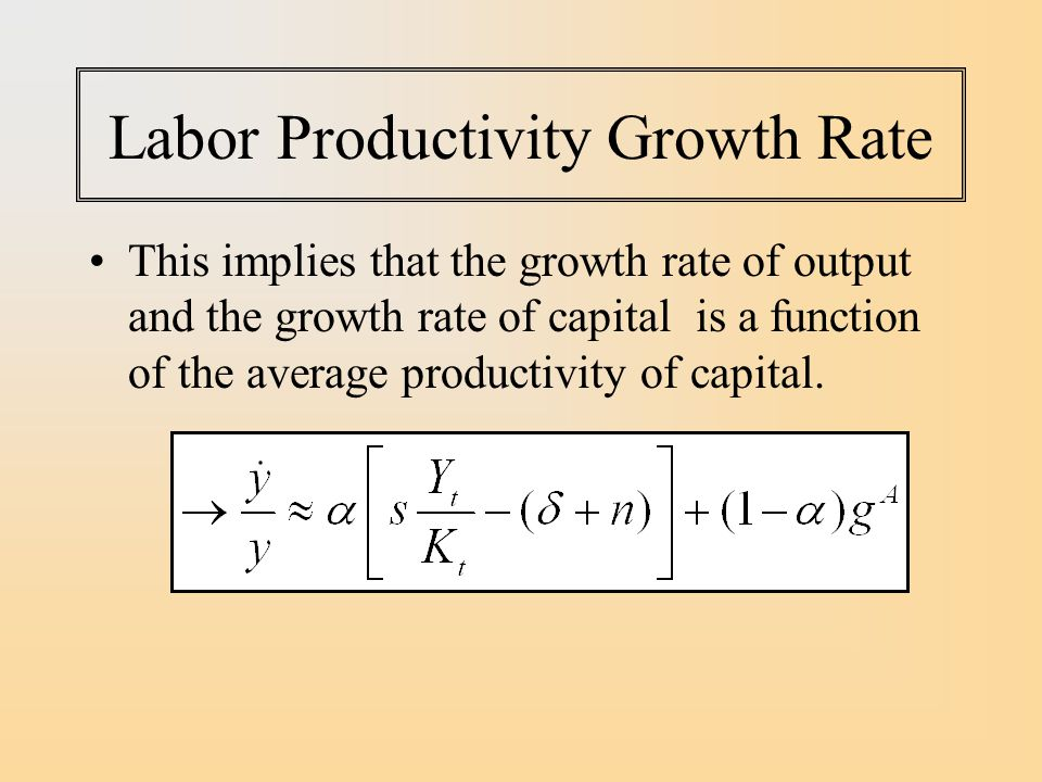 Labor Productivity Growth Rate