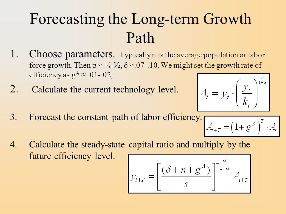 Forecasting the Long-term Growth Path