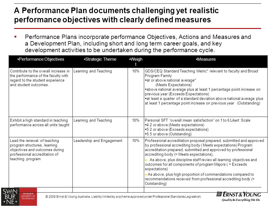 Module   Establish Performance Plan For Academic Staff  Ppt