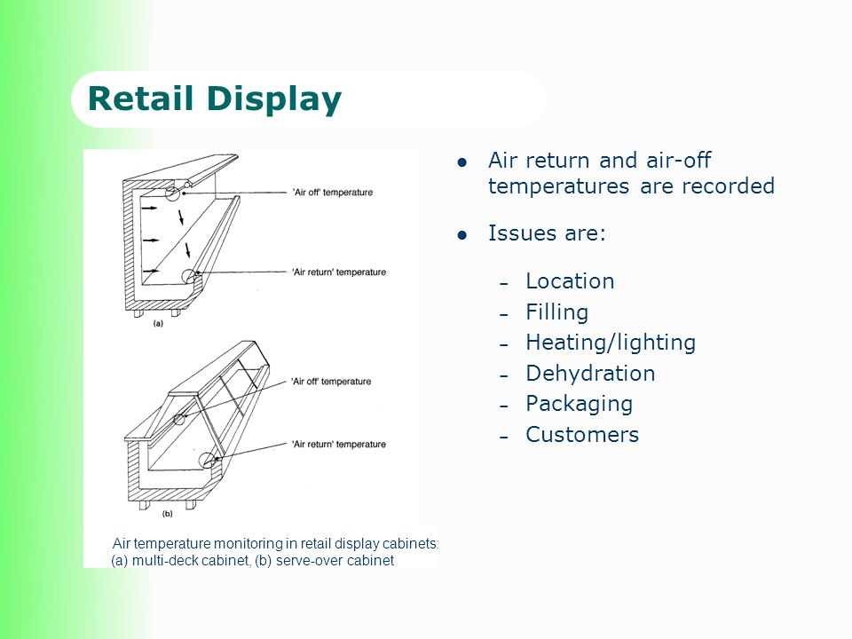 Retail Display Air return and air-off temperatures are recorded