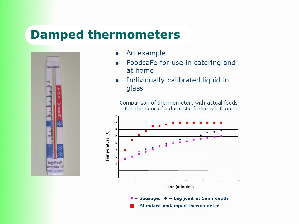 Damped thermometers An example