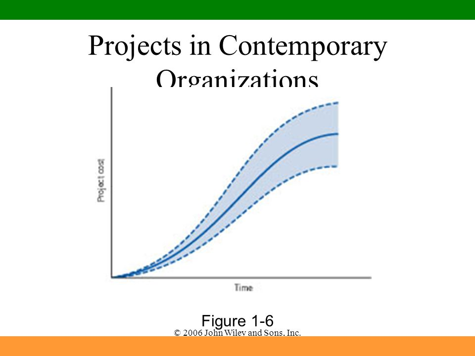 project management a contemporary approach pdf