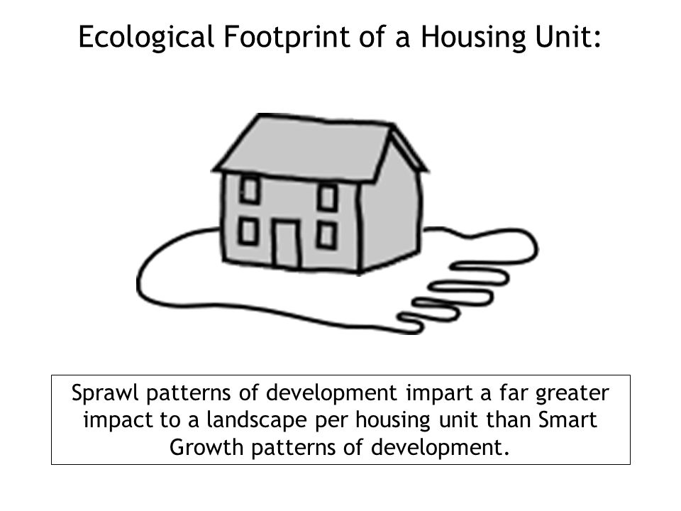 Ecological Footprint of a Housing Unit: