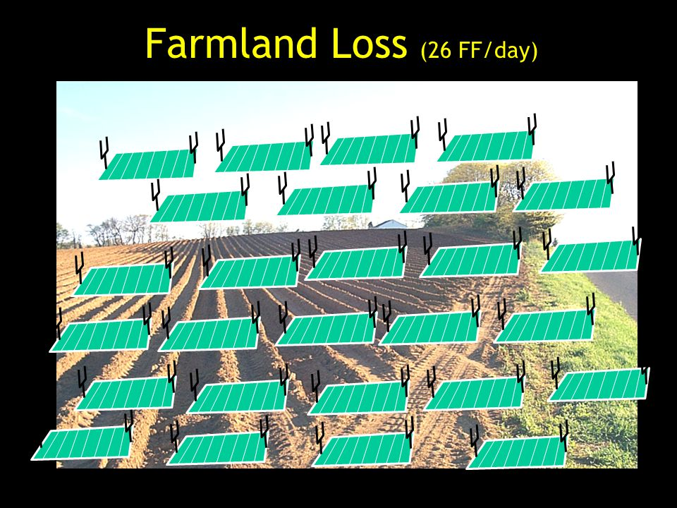 Farmland Loss (26 FF/day)