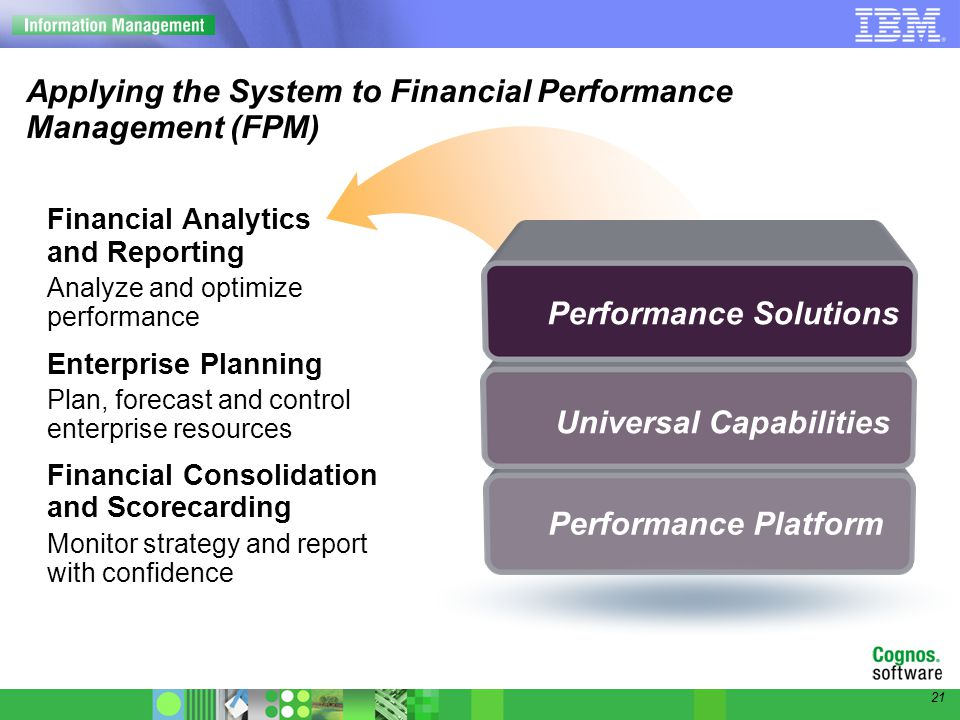 financial reporting planning performance and control pdf