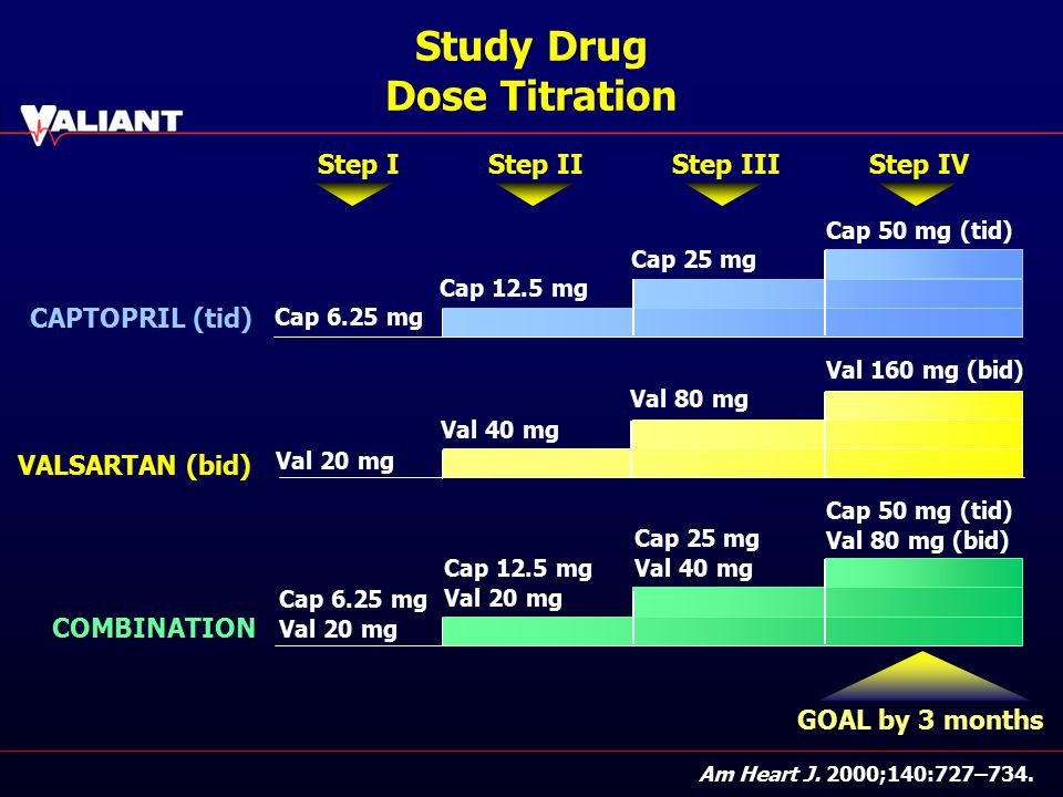 Amaryl - FDA prescribing information, side effects and uses