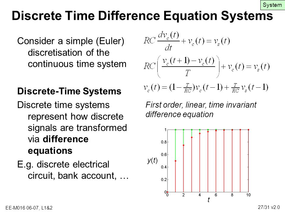 continuous and discrete time signals and systems solution manual