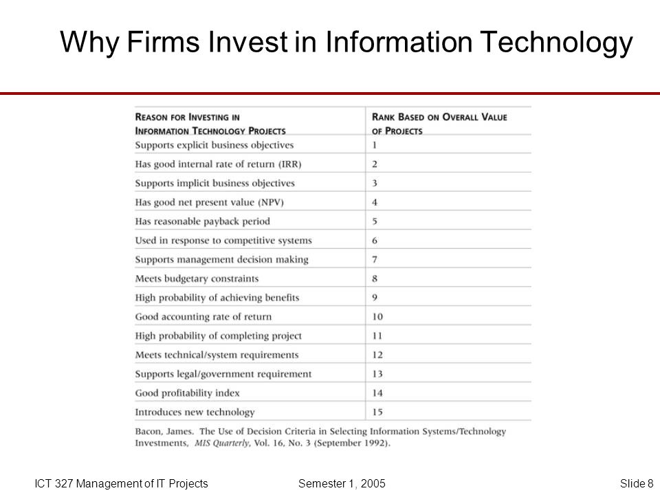 Why Firms Invest in Information Technology