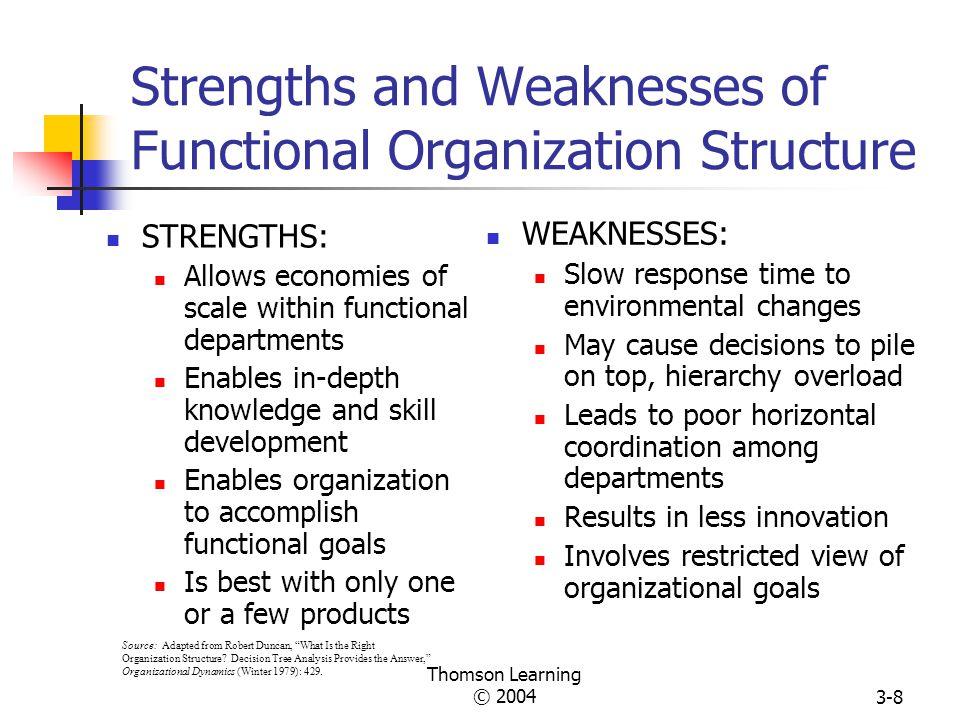 fundamentals of organization structure