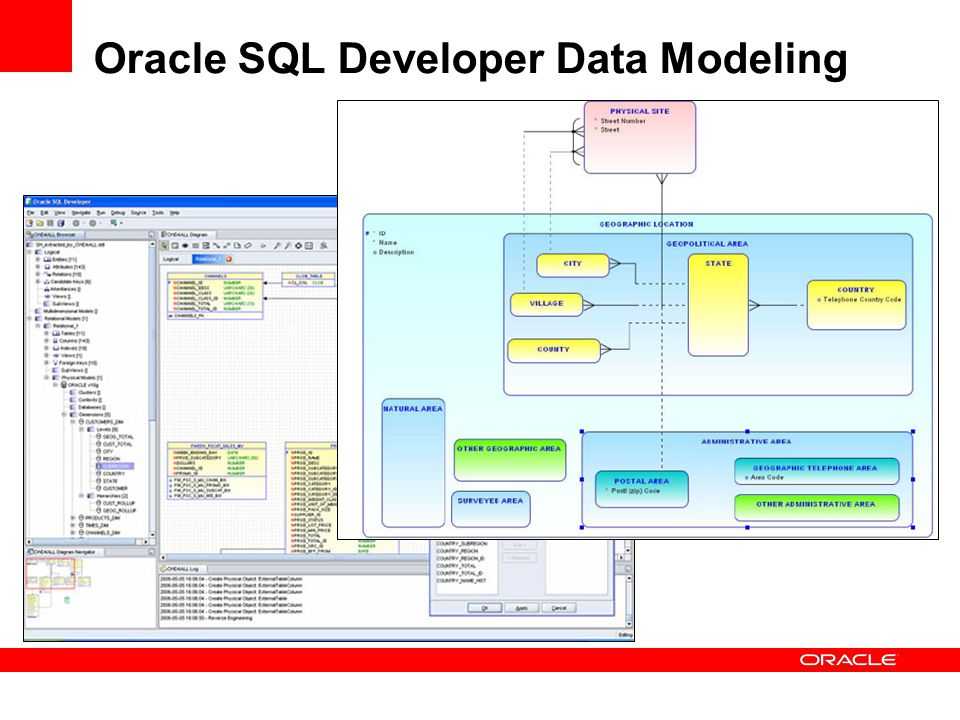 Oracle date in sql where