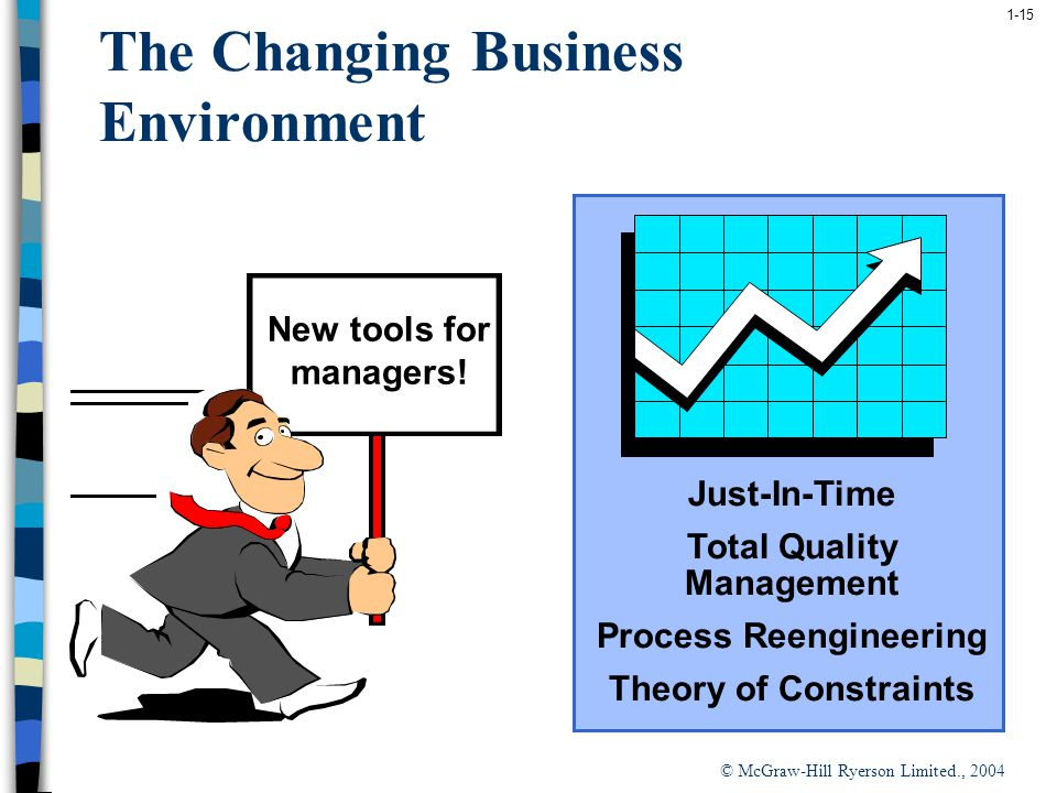 Managerial Accounting And The Business Environment Ppt