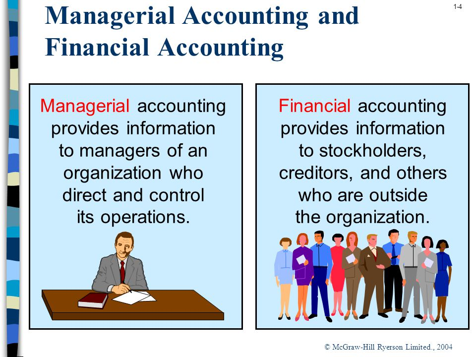 the purpose of accounting and its role in the management of a busienss The role of information technology in business success  resource management plays a crucial role in business success  it is helpful in business success the sole purpose of this article is.