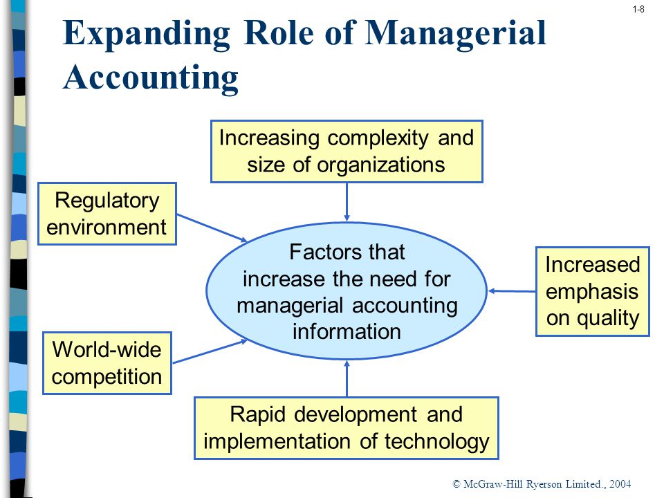 the role of an accountant in an organization A function of management accounting in such organizations is to work closely  with the it department to provide it cost.