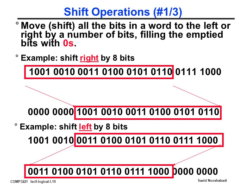 Shift Operations (#1/3) Move (shift) all the bits in a word to the left or right by a number of bits, filling the emptied bits with 0s.