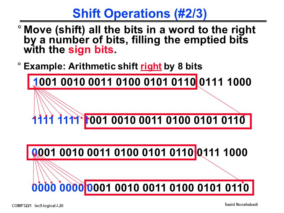 Shift Operations (#2/3) Move (shift) all the bits in a word to the right by a number of bits, filling the emptied bits with the sign bits.