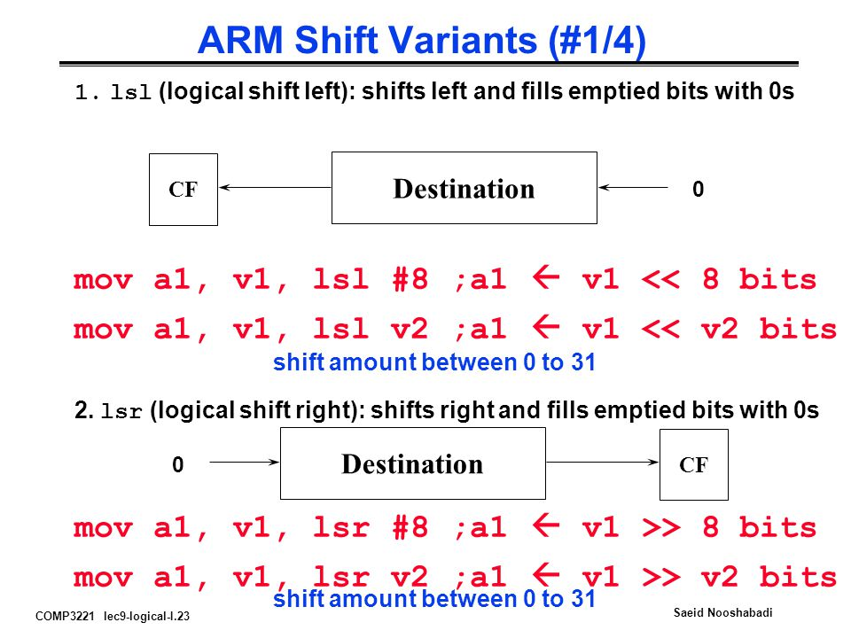 ARM Shift Variants (#1/4)