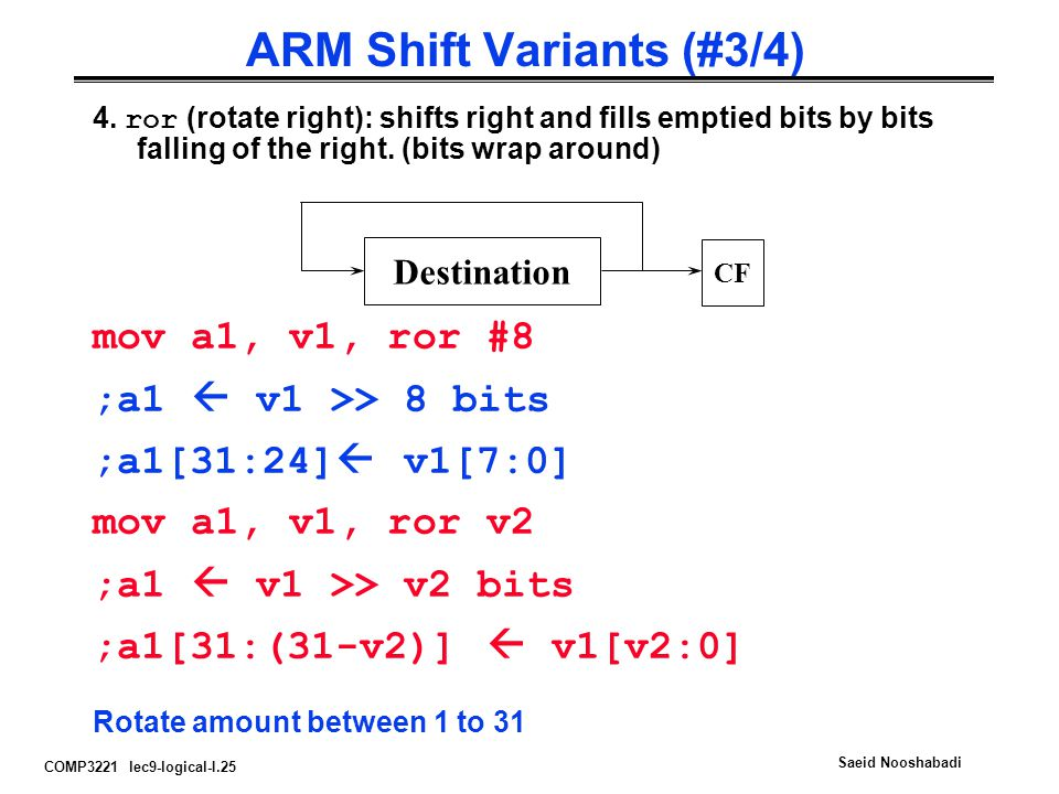 ARM Shift Variants (#3/4)