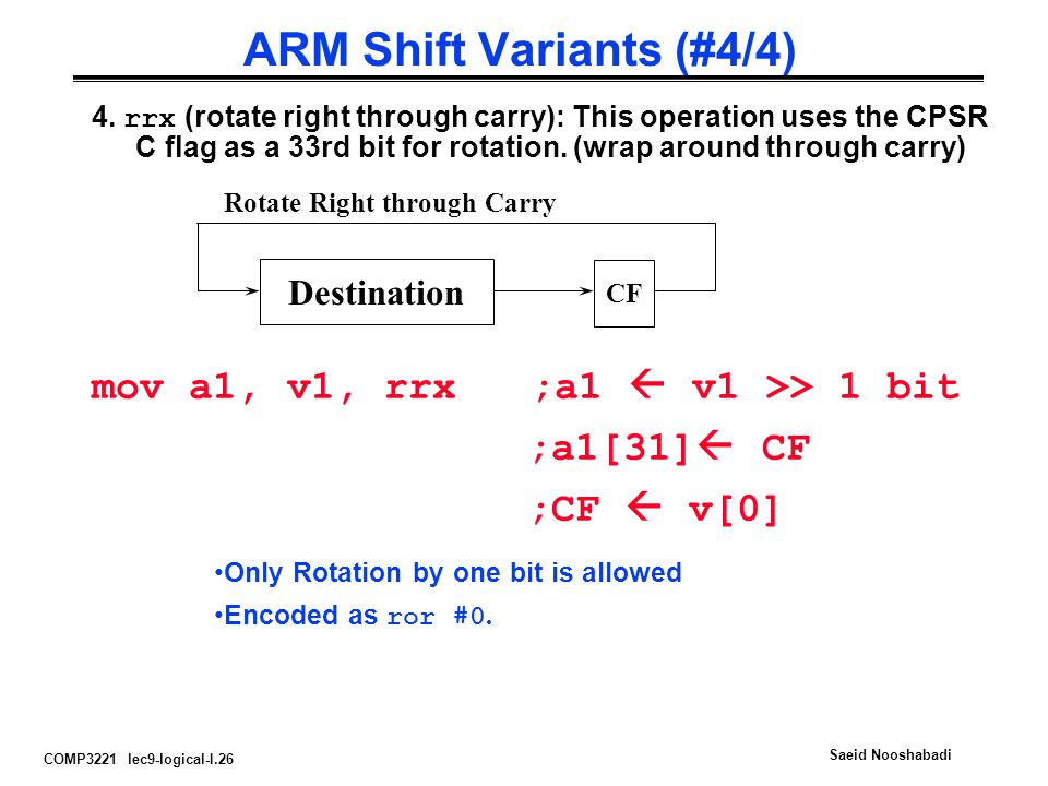 ARM Shift Variants (#4/4)