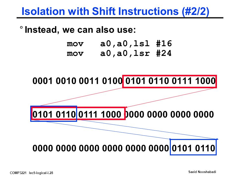 Isolation with Shift Instructions (#2/2)
