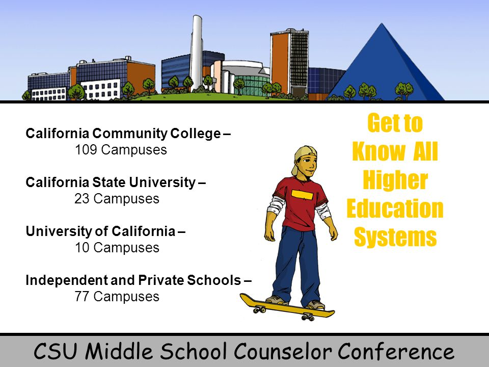 Get to Know All Higher Education Systems