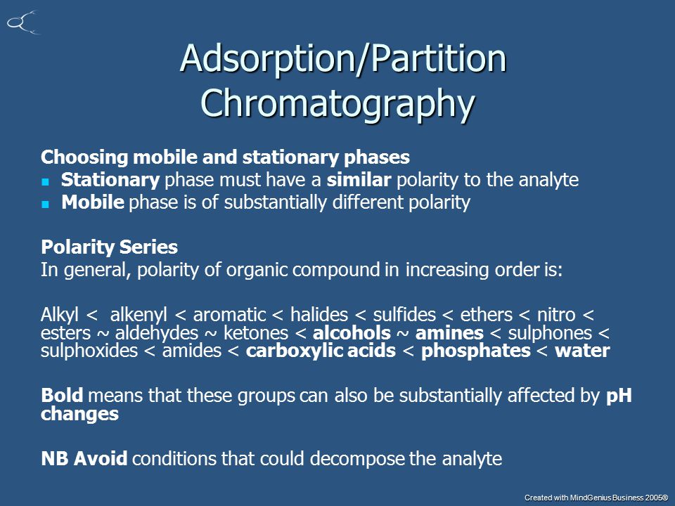 Chromatography Ppt Download