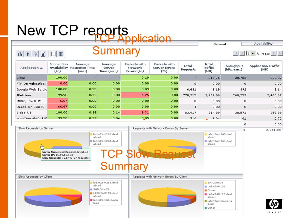 summary on tcp This is part 4 of tcp/ip and the osi model series this video is the fast-track version (summary) of videos 1-3 it covers very quickly the osi model and tcp/ip layers, protocols, pdus and network.