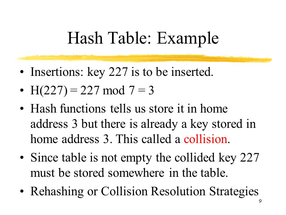 how to find collision in hash table