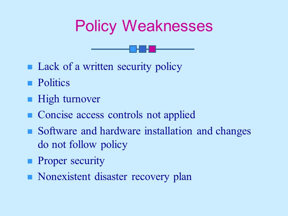 Policy Weaknesses Lack of a written security policy Politics