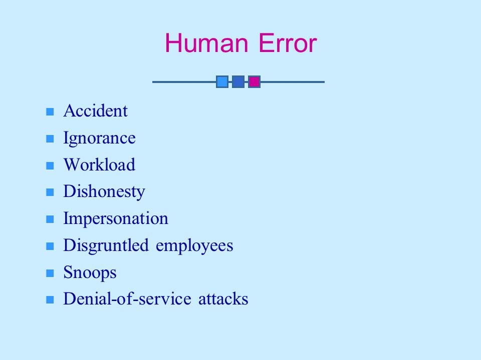 Human Error Accident Ignorance Workload Dishonesty Impersonation