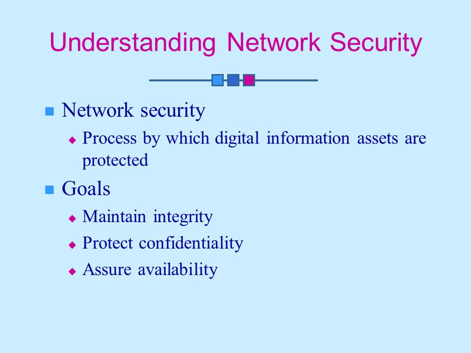 Understanding Network Security