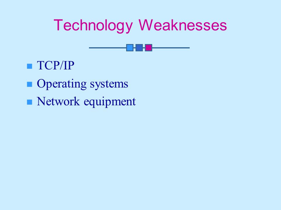 Technology Weaknesses