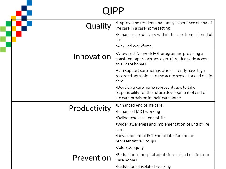 QIPP Quality Innovation Productivity Prevention